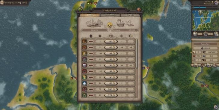 Patrician IV_trade