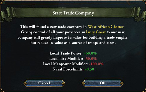 tradecompany