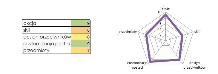 hns_tl2_chart_12